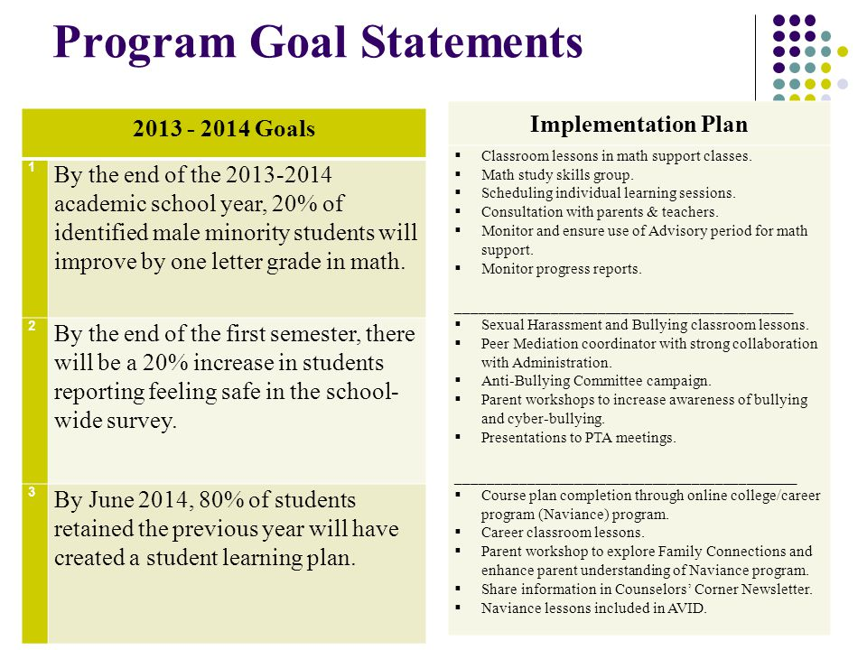 Implementation Plan  Classroom lessons in math support classes.