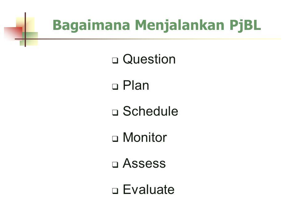 Bagaimana Menjalankan PjBL  Question  Plan  Schedule  Monitor  Assess  Evaluate