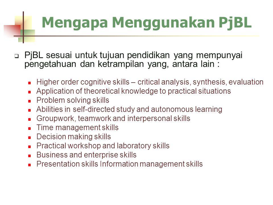 Mengapa Menggunakan PjBL  PjBL sesuai untuk tujuan pendidikan yang mempunyai pengetahuan dan ketrampilan yang, antara lain : Higher order cognitive s