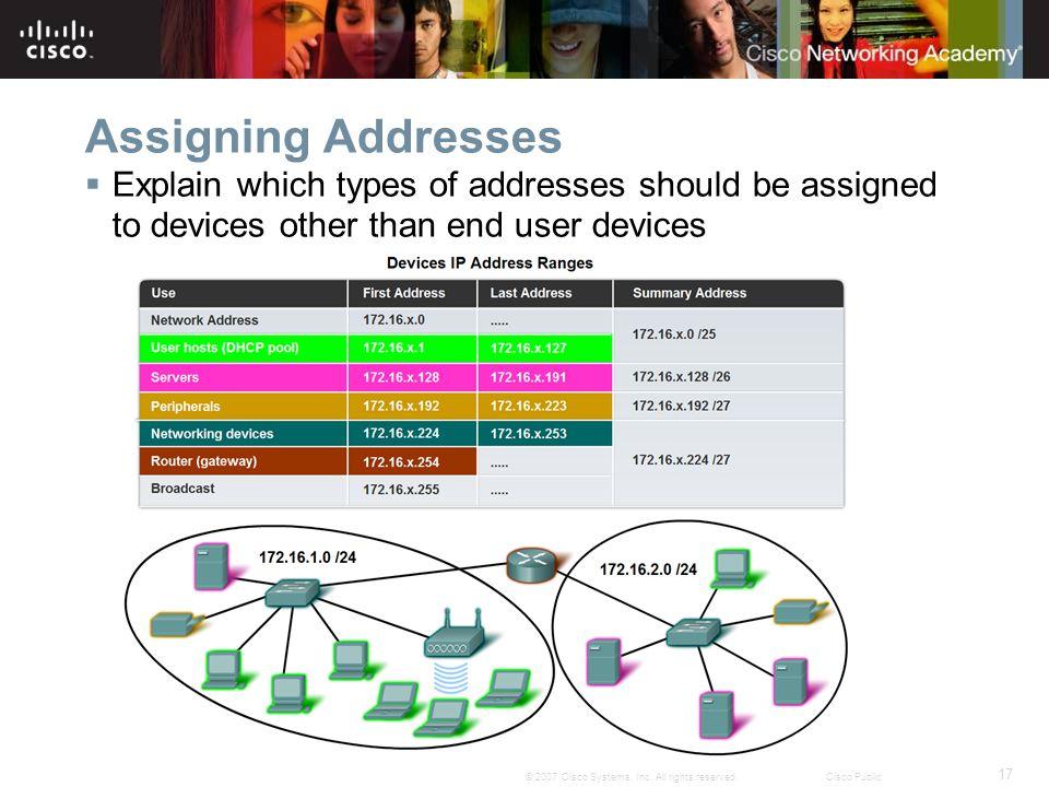 17 © 2007 Cisco Systems, Inc.