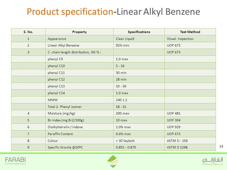 Product specification-Linear Alkyl Benzene S.