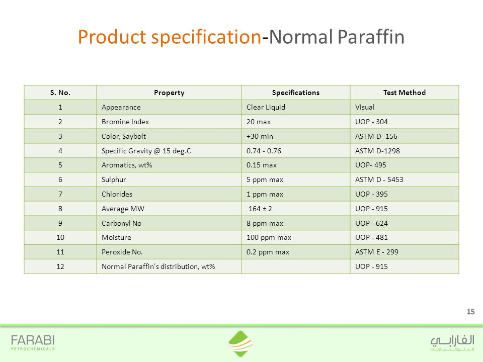 Product specification-Normal Paraffin S.