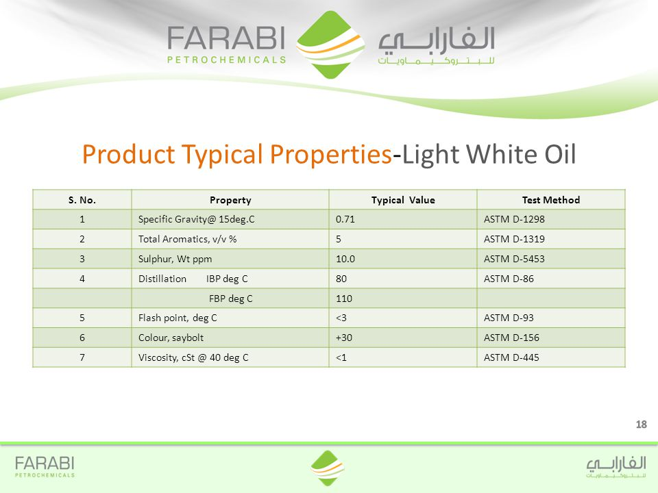 Product Typical Properties-Light White Oil S.