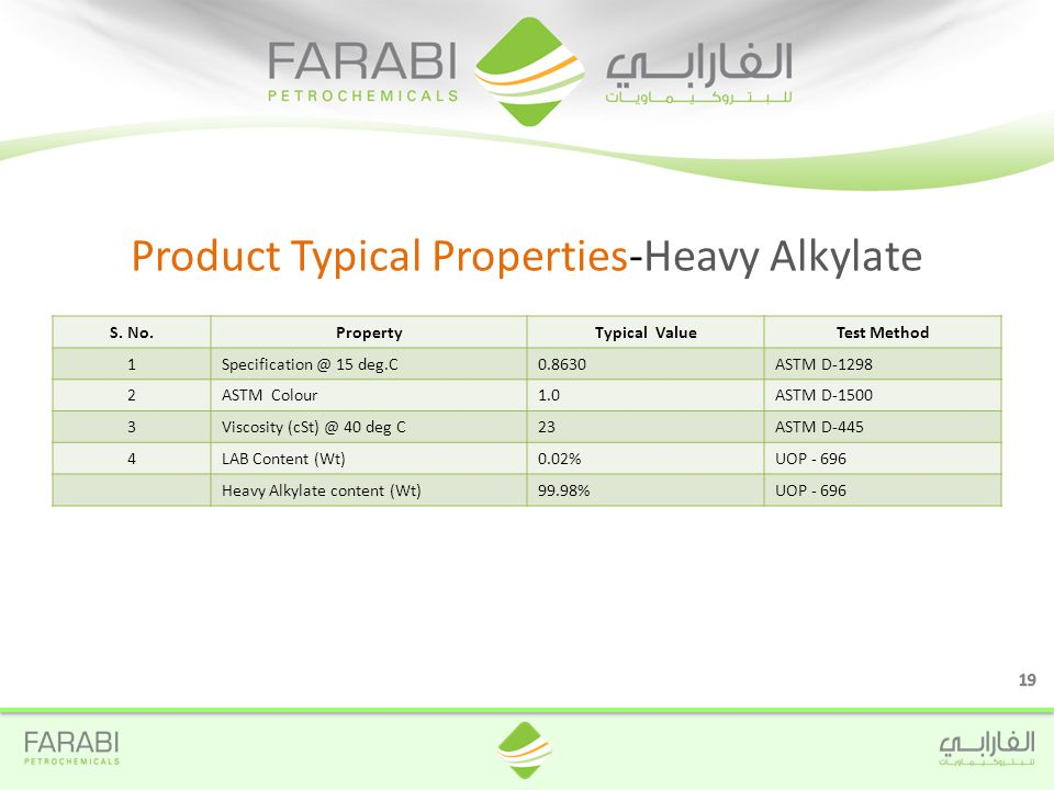 Product Typical Properties-Heavy Alkylate S.