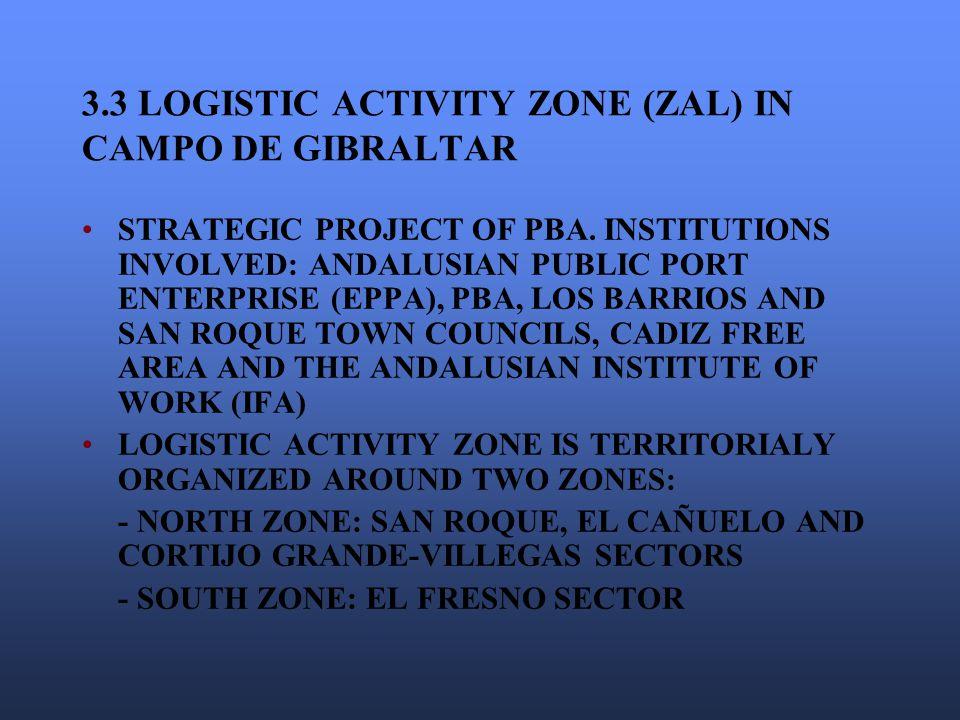 3.3 LOGISTIC ACTIVITY ZONE (ZAL) IN CAMPO DE GIBRALTAR STRATEGIC PROJECT OF PBA.
