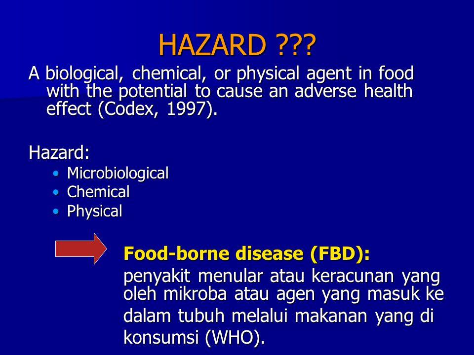 HAZARD ??.