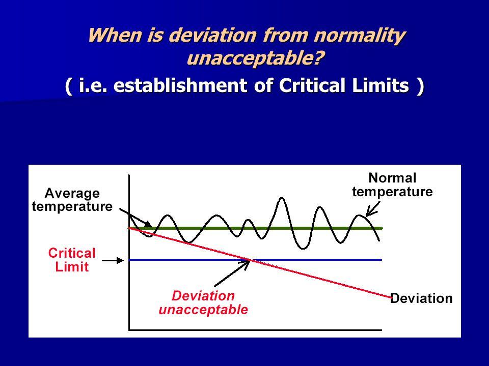 When is deviation from normality unacceptable? ( i.e. establishment of Critical Limits )