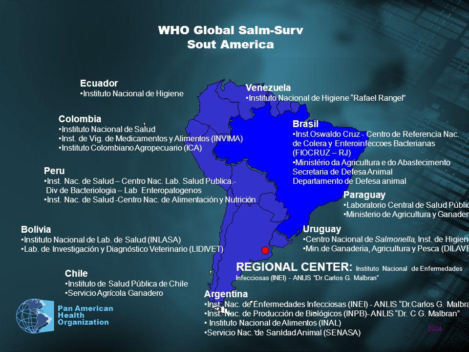 "2004 Pan American Health Organization WHO Global Salm-Surv Sout America Argentina Inst. Nac. de Enfermedades Infecciosas (INEI) - ANLIS ""Dr.Carlos G."