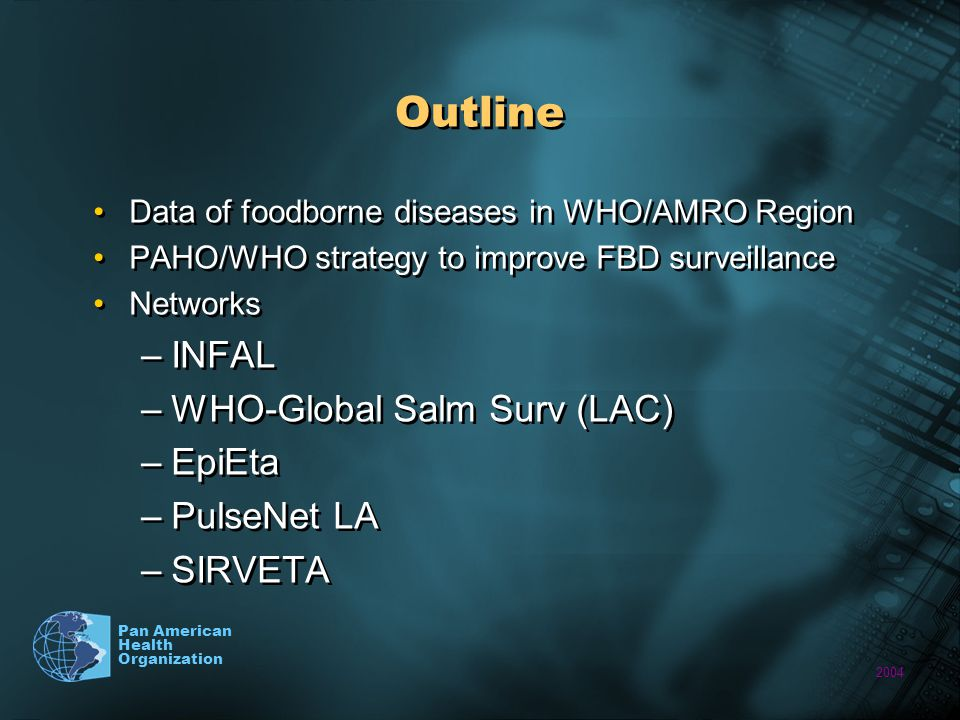 2004 Pan American Health Organization Outline Data of foodborne diseases in WHO/AMRO Region PAHO/WHO strategy to improve FBD surveillance Networks –INFAL –WHO-Global Salm Surv (LAC) –EpiEta –PulseNet LA –SIRVETA Data of foodborne diseases in WHO/AMRO Region PAHO/WHO strategy to improve FBD surveillance Networks –INFAL –WHO-Global Salm Surv (LAC) –EpiEta –PulseNet LA –SIRVETA