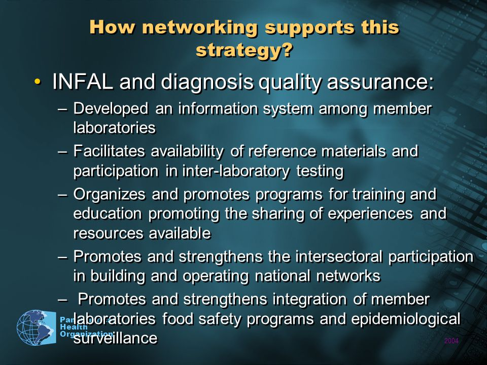 2004 Pan American Health Organization Sub-networks Labs National Networks Labs INFAL Country - Labs Structure of INFAL Assembly Excecutive Committee Technical Working Groups Ex-officio Joint Secretariat (FAO/PAHO) Advisory Board