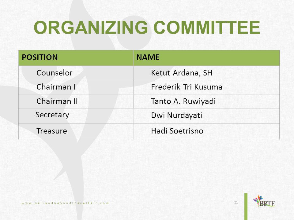 ORGANIZING COMMITTEE www.baliandbeyondtravelfair.com 22 POSITIONNAME CounselorKetut Ardana, SH Chairman IFrederik Tri Kusuma Chairman IITanto A.