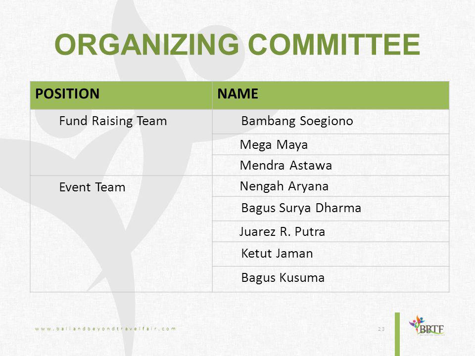 ORGANIZING COMMITTEE www.baliandbeyondtravelfair.com 23 POSITIONNAME Fund Raising TeamBambang Soegiono Mega Maya Mendra Astawa Event Team Nengah Aryana Bagus Surya Dharma Juarez R.