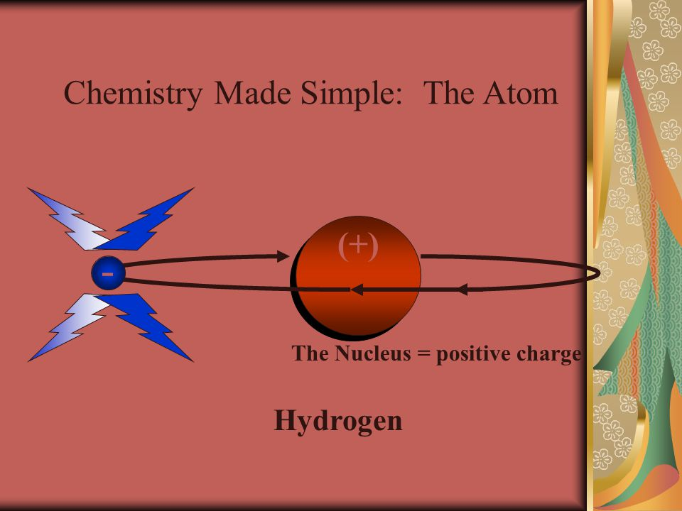 Chemistry Made Simple: The Atom Hydrogen (+) - The Nucleus = positive charge