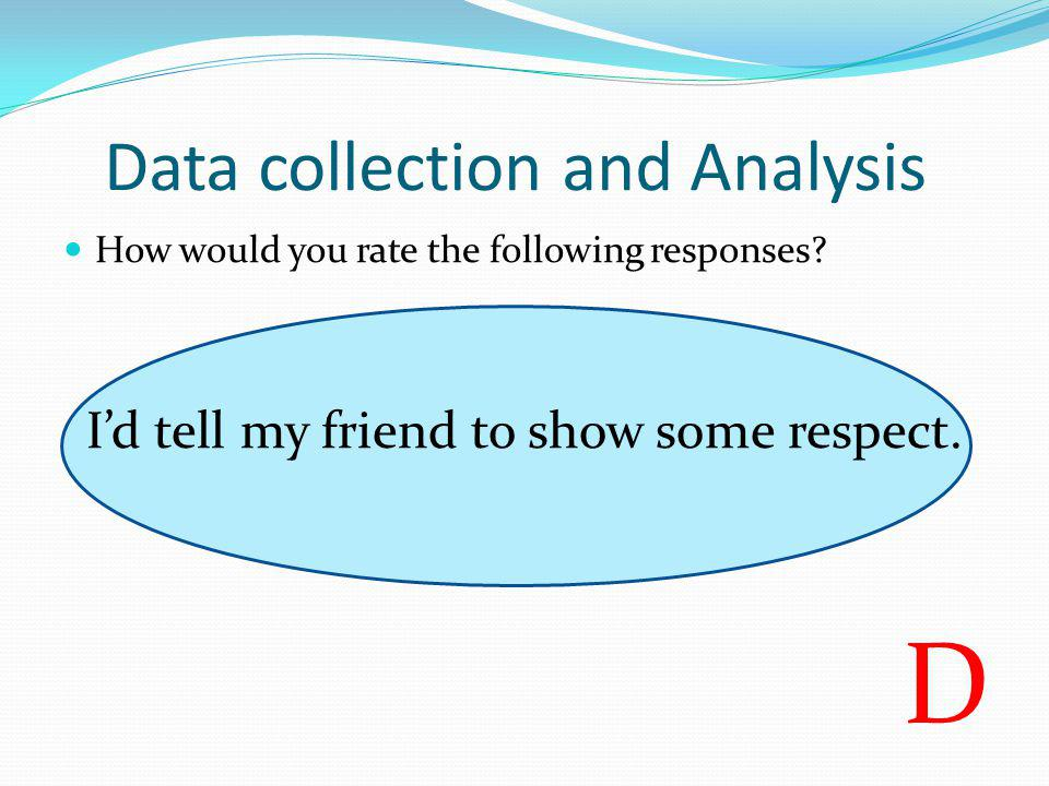 How would you rate the following responses? I'd tell my friend to show some respect. D Data collection and Analysis