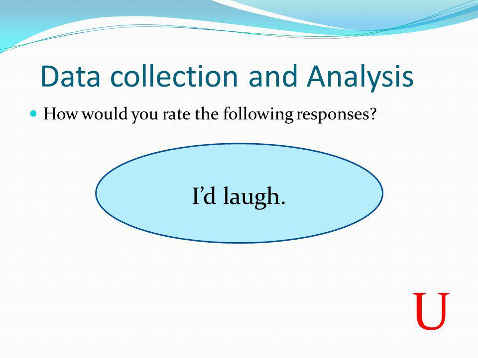 How would you rate the following responses? I'd laugh. U Data collection and Analysis