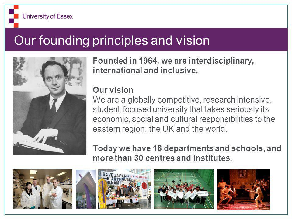Our founding principles and vision Founded in 1964, we are interdisciplinary, international and inclusive.
