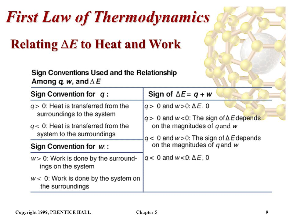Copyright 1999, PRENTICE HALLChapter 58 Relating  E to Heat and Work First Law of Thermodynamics
