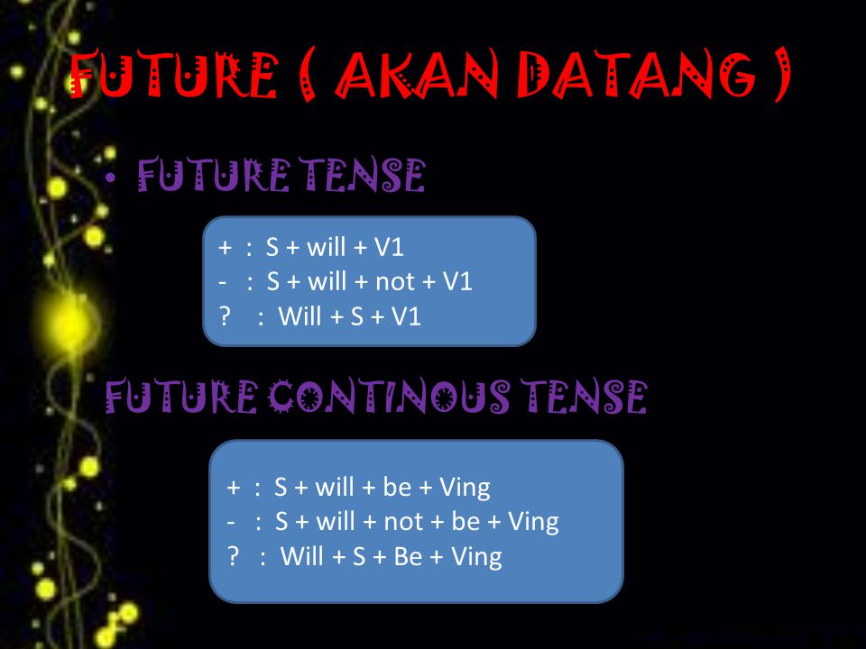 FUTURE ( AKAN DATANG ) FUTURE TENSE FUTURE CONTINOUS TENSE + : S + will + V1 - : S + will + not + V1 .