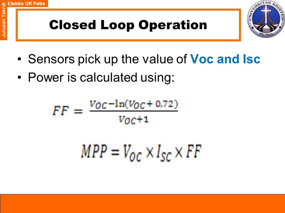 Elektro UK Petra Jurusan Teknik Closed Loop Operation Sensors pick up the value of Voc and Isc Power is calculated using: