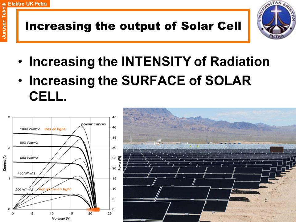 Elektro UK Petra Jurusan Teknik Increasing the output of Solar Cell Increasing the INTENSITY of Radiation Increasing the SURFACE of SOLAR CELL.
