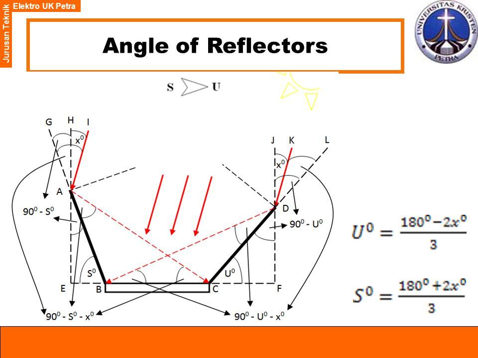 Elektro UK Petra Jurusan Teknik Angle of Reflectors
