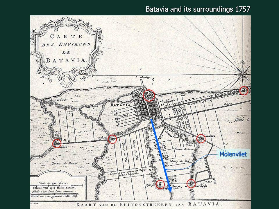 Batavia and its surroundings 1757 Molenvliet