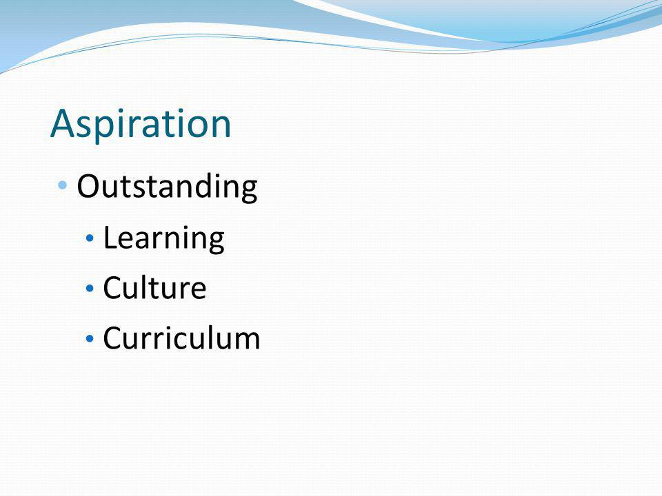 Aspiration Outstanding Learning Culture Curriculum