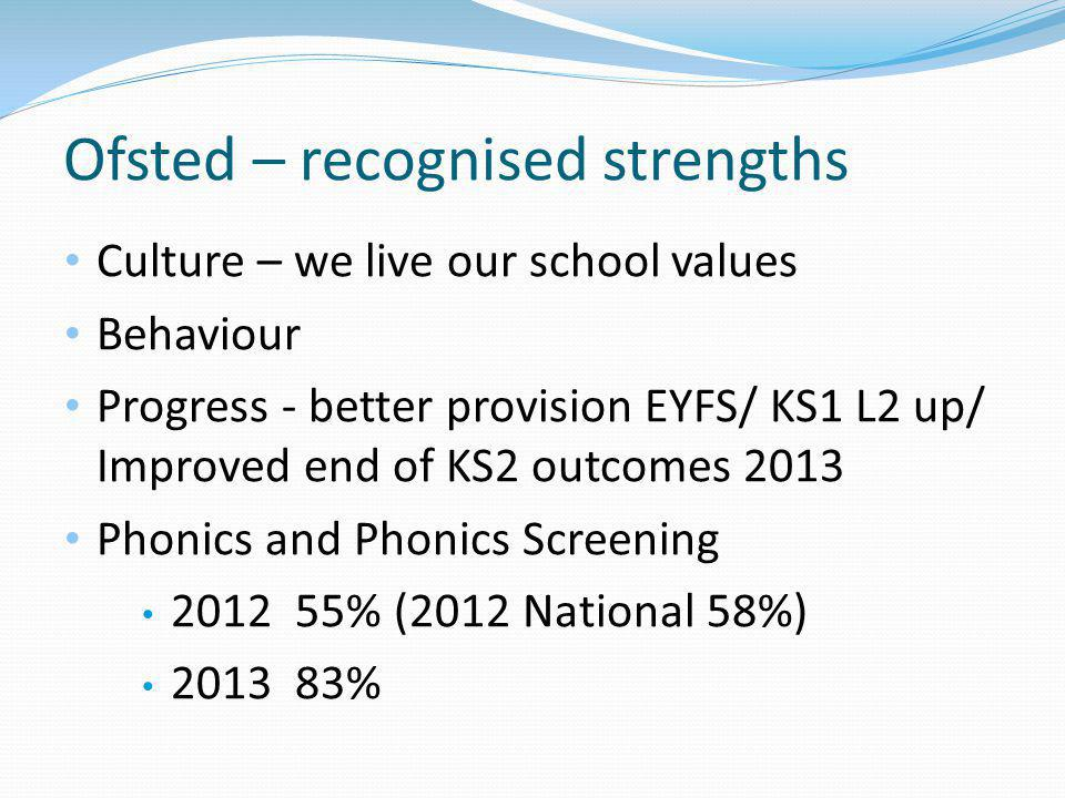 Ofsted – recognised strengths Culture – we live our school values Behaviour Progress - better provision EYFS/ KS1 L2 up/ Improved end of KS2 outcomes 2013 Phonics and Phonics Screening 2012 55% (2012 National 58%) 2013 83%