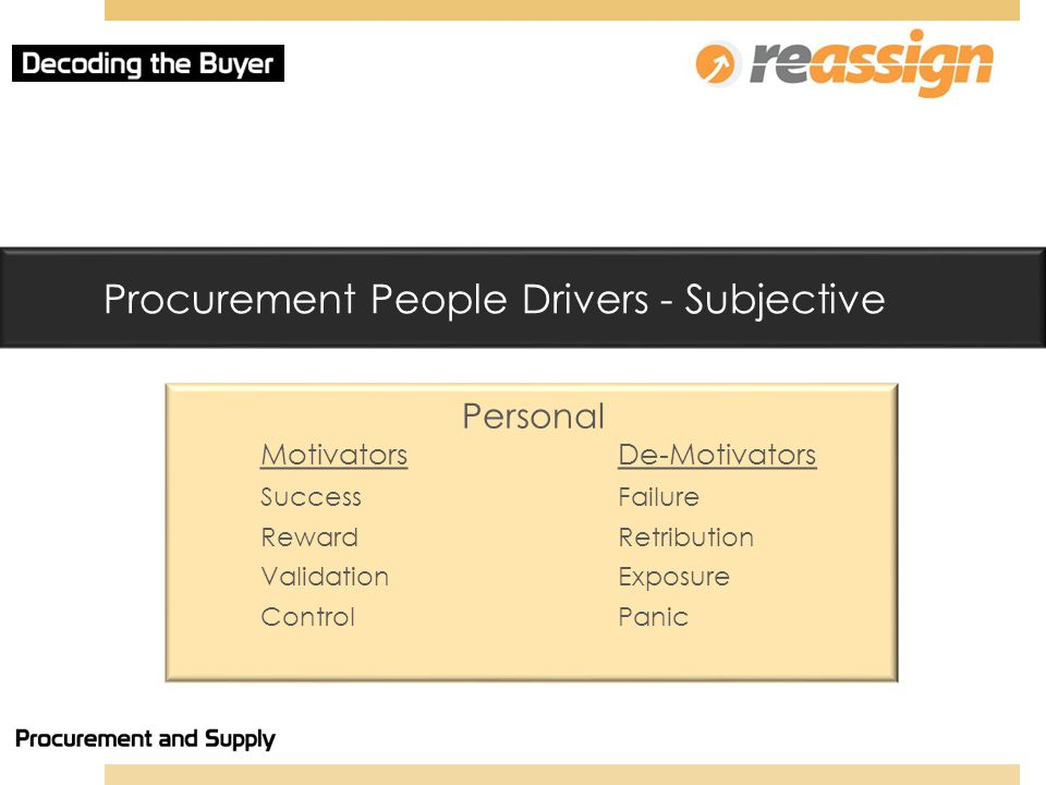 Procurement People Drivers - Subjective Personal Motivators De-Motivators SuccessFailure RewardRetribution ValidationExposure ControlPanic