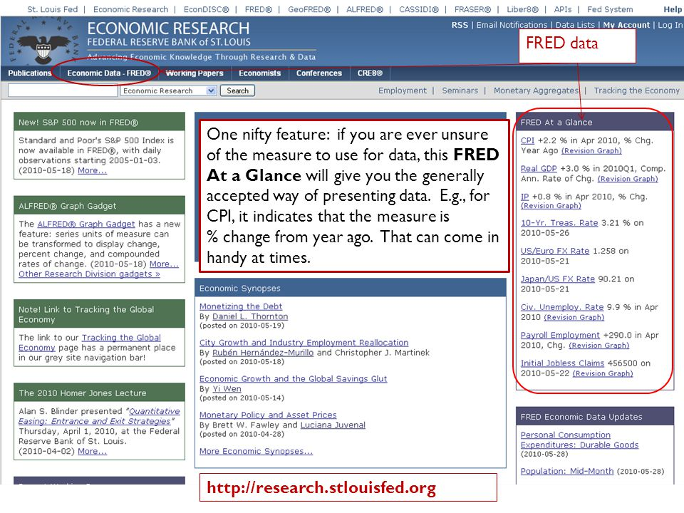 FRED data http://research.stlouisfed.org One nifty feature: if you are ever unsure of the measure to use for data, this FRED At a Glance will give you the generally accepted way of presenting data.