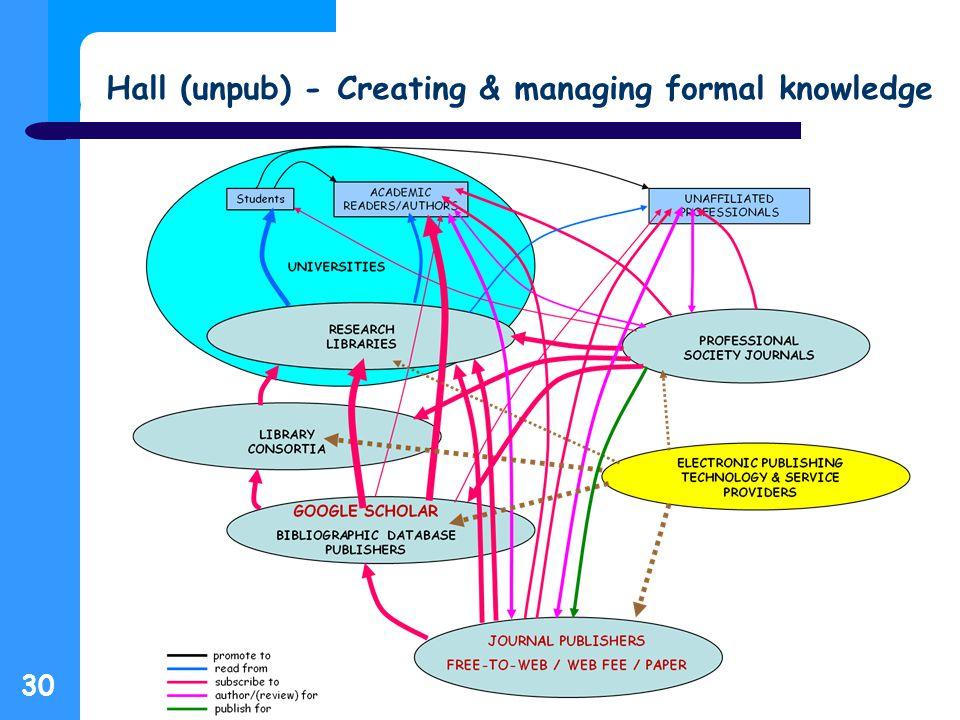 Hall (unpub) - Creating & managing formal knowledge 30