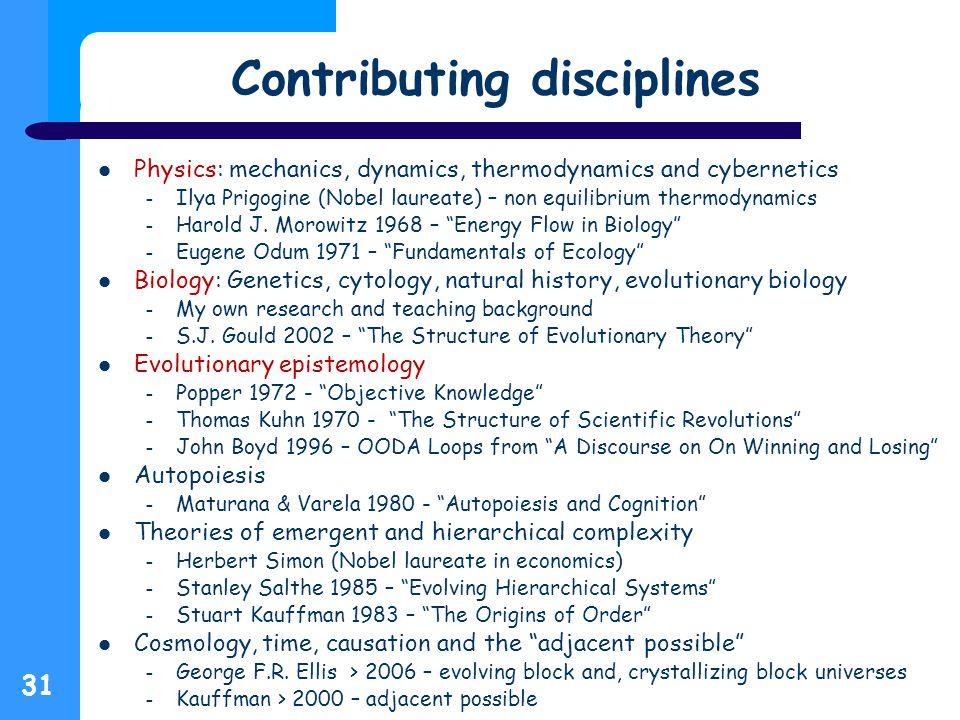 Contributing disciplines Physics: mechanics, dynamics, thermodynamics and cybernetics – Ilya Prigogine (Nobel laureate) – non equilibrium thermodynamics – Harold J.
