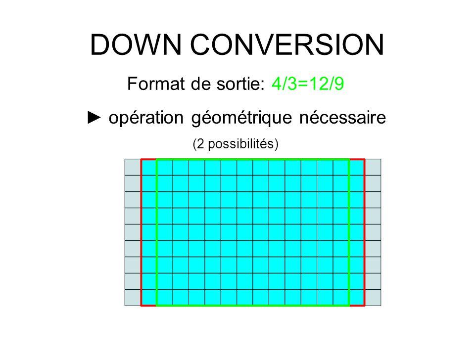 DOWN CONVERSION Format de sortie: 4/3=12/9 ► opération géométrique nécessaire (2 possibilités)