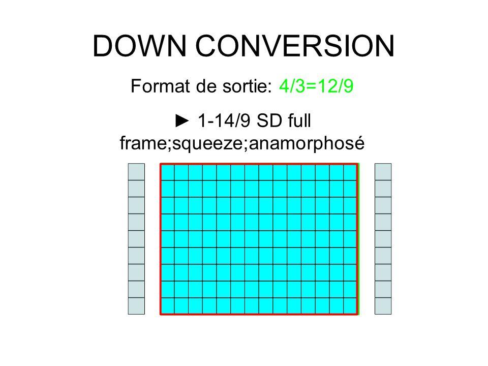DOWN CONVERSION Format de sortie: 4/3=12/9 ► 1-14/9 SD full frame;squeeze;anamorphosé