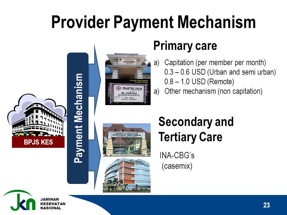JAMINAN KESEHATAN NASIONAL Provider Payment Mechanism KEMENKES 23 BPJS KES Payment Mechanism Primary care a)Capitation (per member per month) 0.3 – 0.