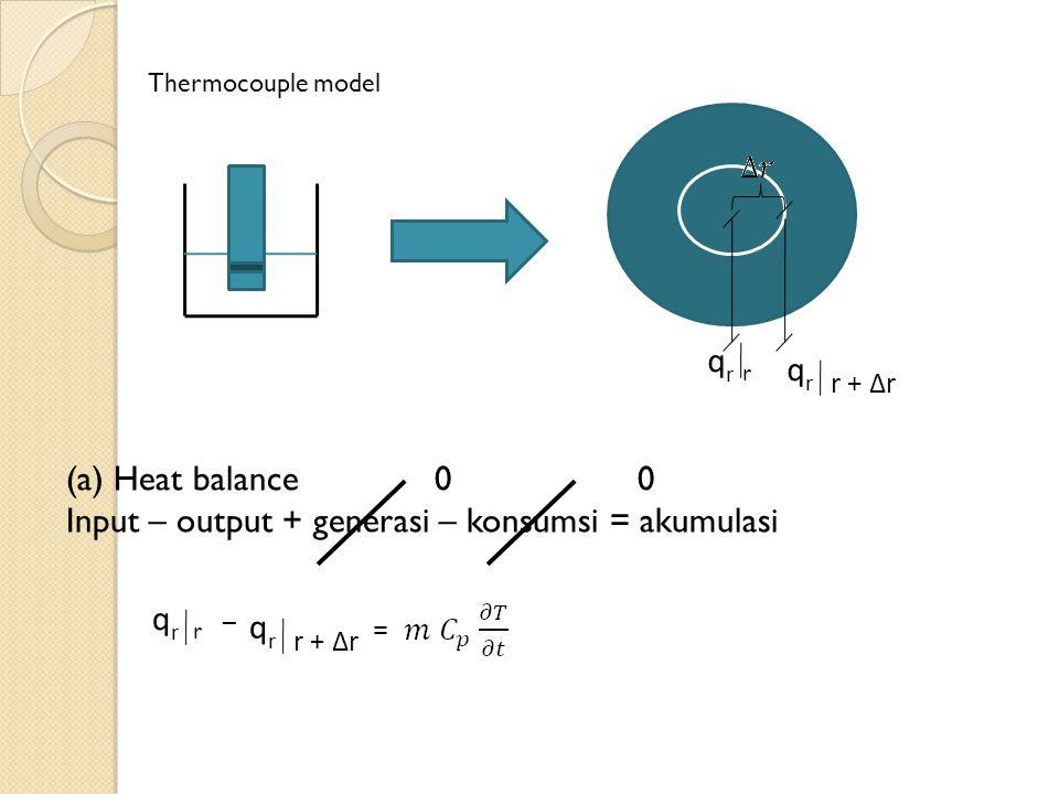 qrqr r qrqr r + ∆r Thermocouple model (a) Heat balance 0 0 Input – output + generasi – konsumsi = akumulasi = qrqr qrqr r + ∆r r –