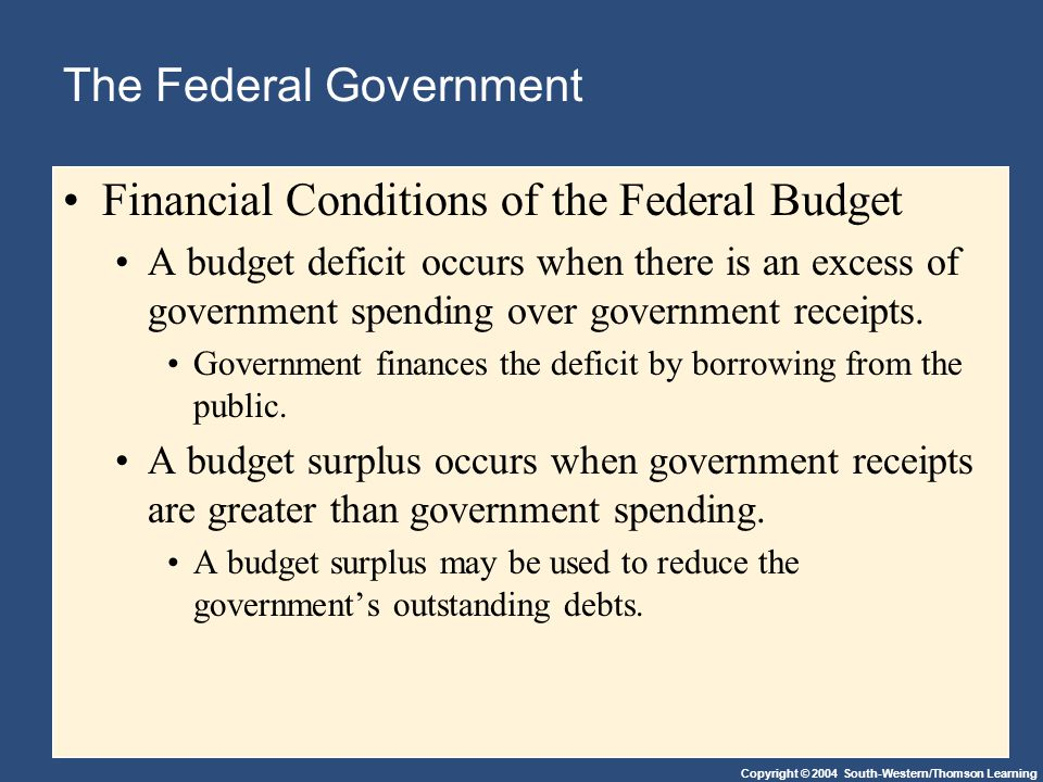 Copyright © 2004 South-Western/Thomson Learning The Federal Government Financial Conditions of the Federal Budget A budget deficit occurs when there is an excess of government spending over government receipts.