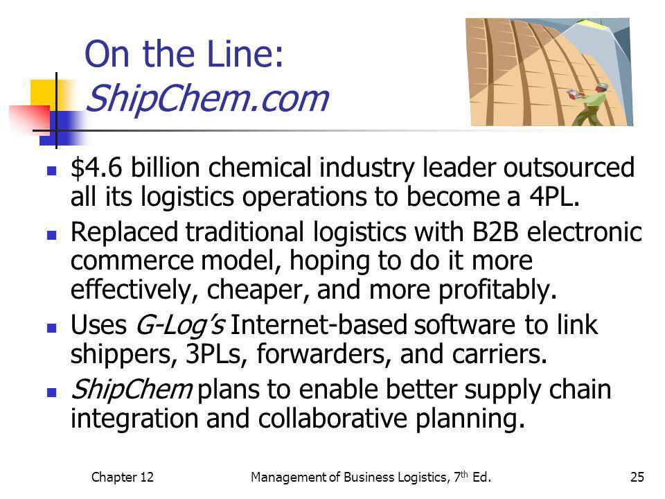 Chapter 12Management of Business Logistics, 7 th Ed.25 On the Line: ShipChem.com $4.6 billion chemical industry leader outsourced all its logistics op