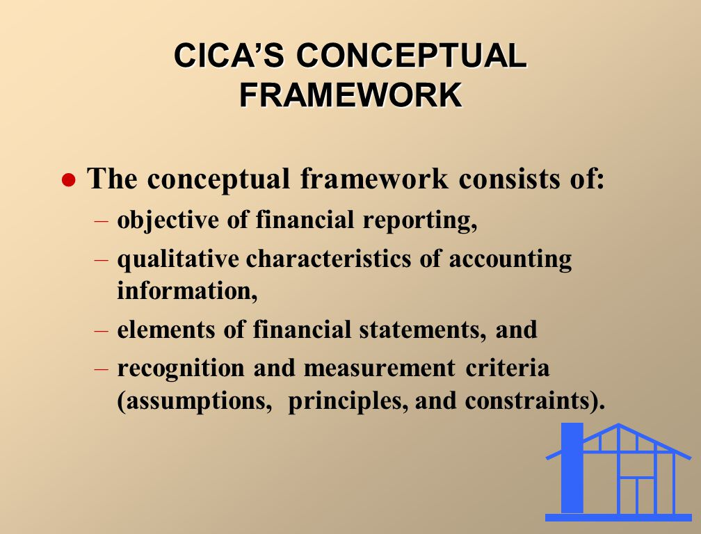 CICA'S CONCEPTUAL FRAMEWORK The conceptual framework consists of: –objective of financial reporting, –qualitative characteristics of accounting inform