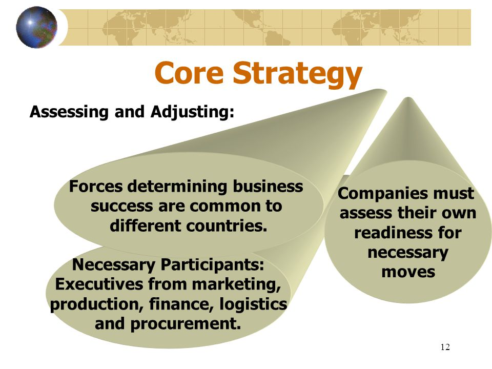 12 Core Strategy Assessing and Adjusting: Necessary Participants: Executives from marketing, production, finance, logistics and procurement. Forces de