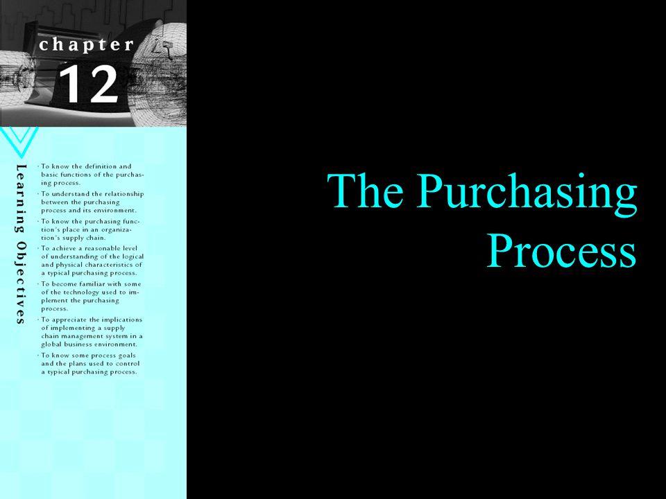 22 Purchasing Process—Context Diagram