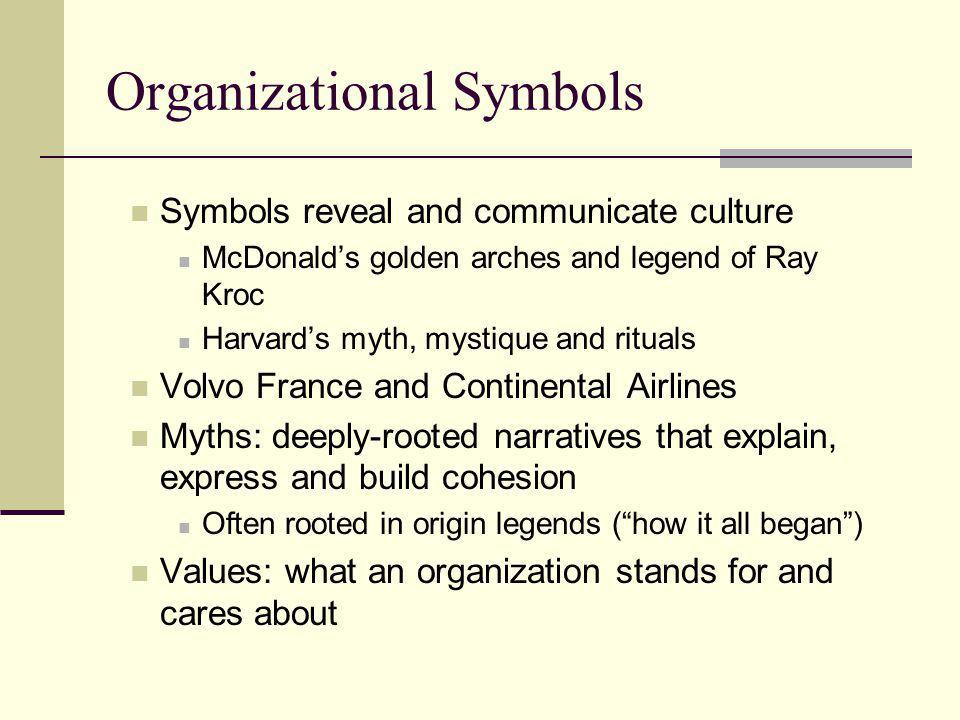 Organizational Symbols Symbols reveal and communicate culture McDonald's golden arches and legend of Ray Kroc Harvard's myth, mystique and rituals Vol