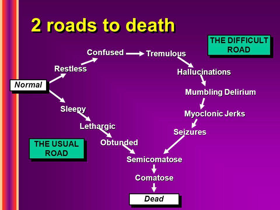 2 roads to death Restless Confused Tremulous Hallucinations Mumbling Delirium Myoclonic Jerks Sleepy Lethargic Obtunded Semicomatose Comatose Seizures