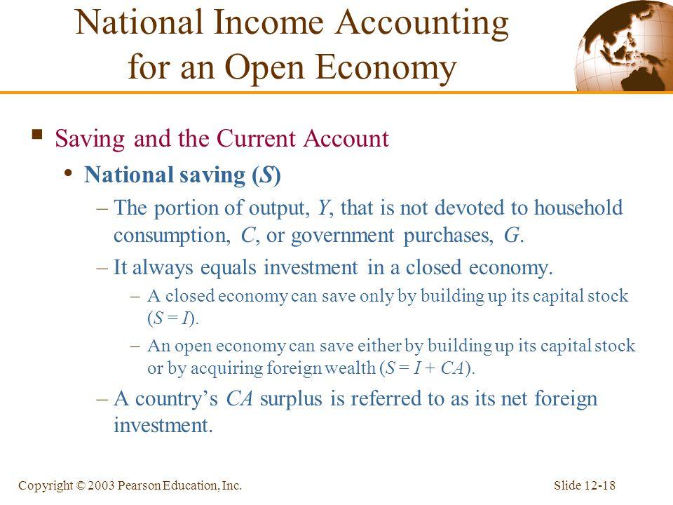 Slide 12-17Copyright © 2003 Pearson Education, Inc.