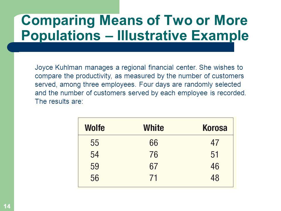 14 Joyce Kuhlman manages a regional financial center.