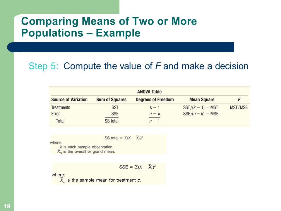 19 Step 5: Compute the value of F and make a decision Comparing Means of Two or More Populations – Example