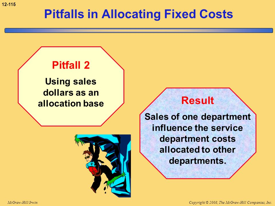 Copyright © 2008, The McGraw-Hill Companies, Inc.McGraw-Hill/Irwin 12-115 Pitfall 2 Using sales dollars as an allocation base Pitfalls in Allocating F