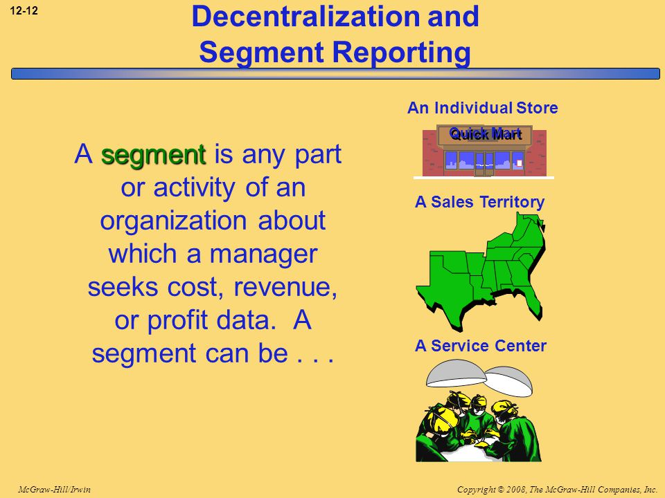 Copyright © 2008, The McGraw-Hill Companies, Inc.McGraw-Hill/Irwin 12-12 Decentralization and Segment Reporting segment A segment is any part or activ