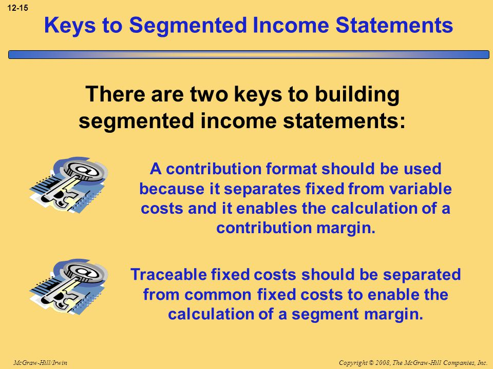 Copyright © 2008, The McGraw-Hill Companies, Inc.McGraw-Hill/Irwin 12-15 Keys to Segmented Income Statements There are two keys to building segmented