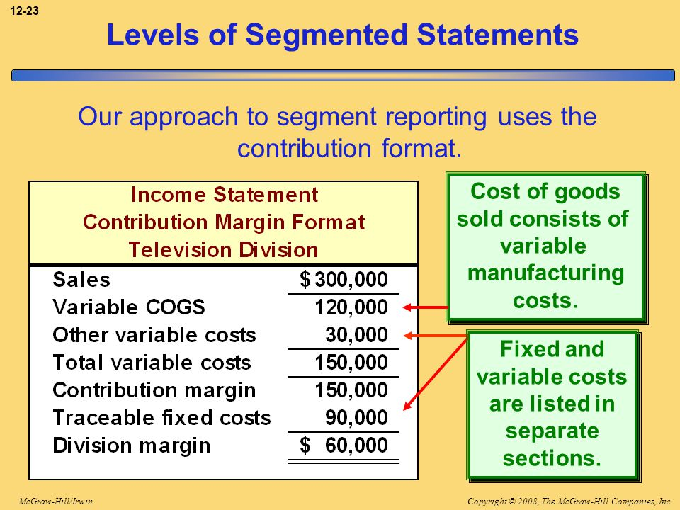 Copyright © 2008, The McGraw-Hill Companies, Inc.McGraw-Hill/Irwin 12-23 Levels of Segmented Statements Our approach to segment reporting uses the con
